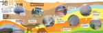 「地質とその活利用」の紹介