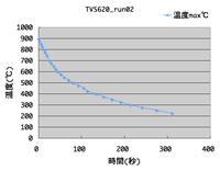 run02_T-t.png