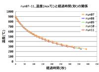 run07-11_T-t.png