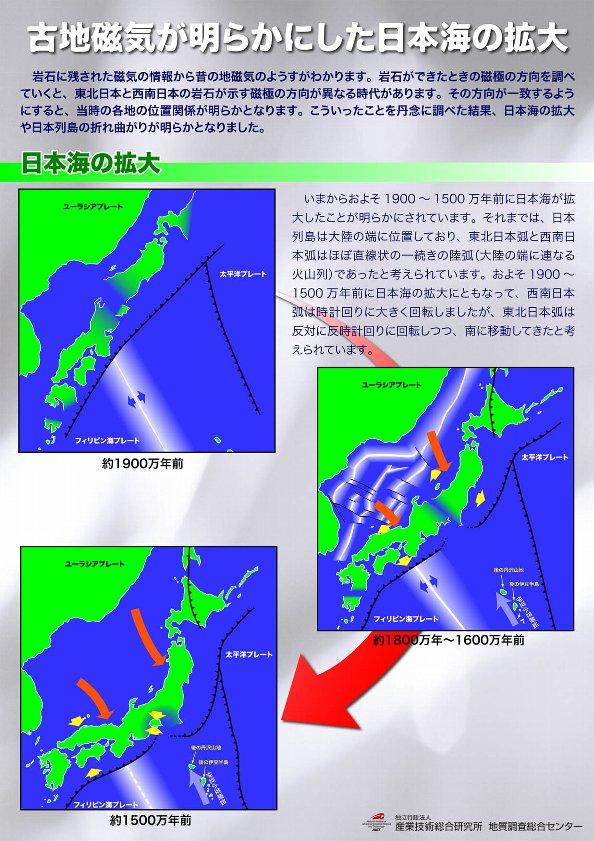 古地磁気が明らかにした日本海の拡大|イベントカレンダー|産総研地質調査総合センター / Geological Survey of Japan, AIST