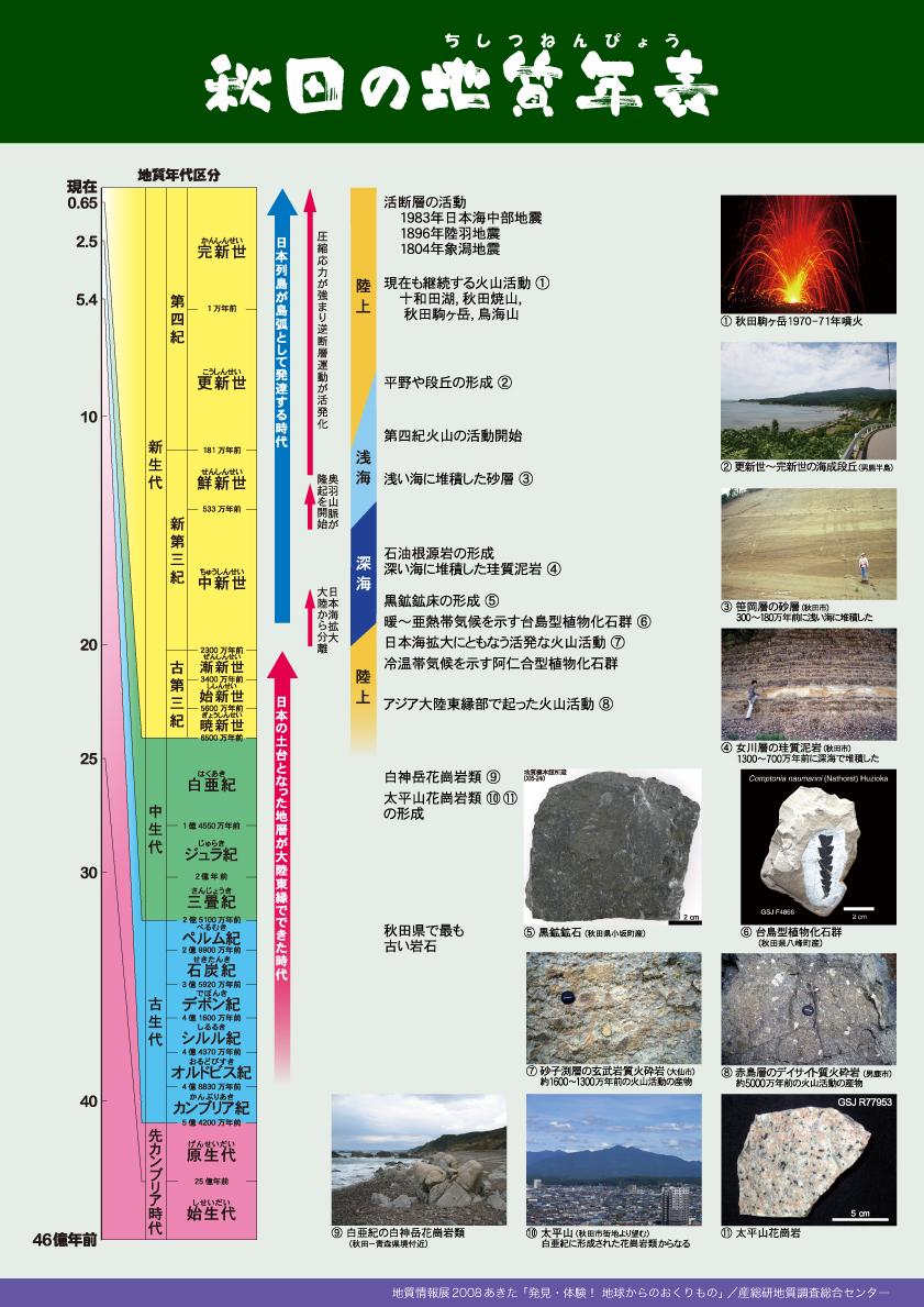 地質情報展 2008 「あきた 発見・体験! 地球からのおくりもの」/展示 ...